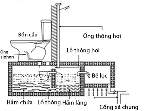 ly-do-nha-ve-sinh-sach-nhung-van-co-mui-hoi