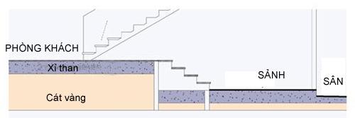 Cách làm sàn nhà chống nồm kiểu Pháp. Ảnh: Pace Architecture.