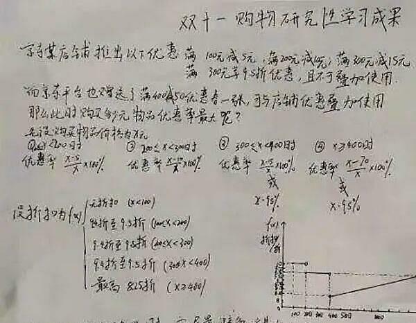 Một học sinh trung học đã sử dụng kiến thức toán học của mình để lập bảng kể hoạch mua sắm cho mẹ trong ngày 11/11. Ảnh: sohu.