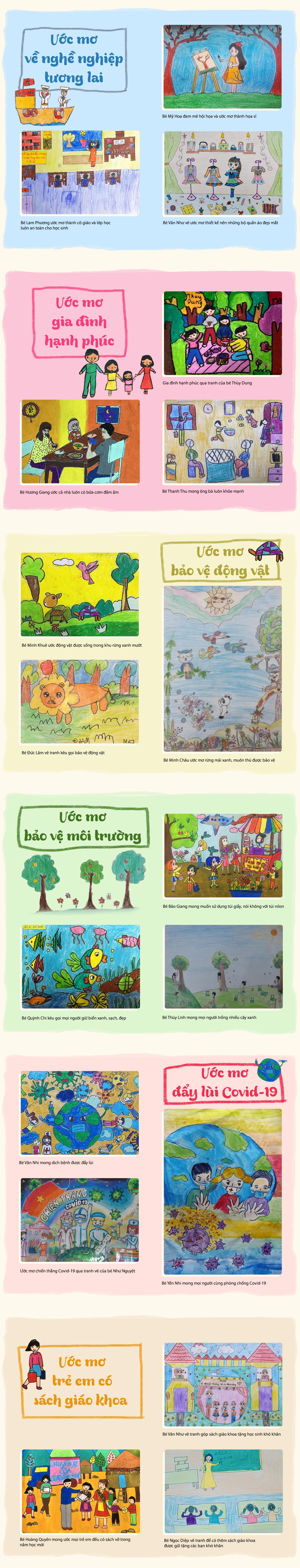 Những ước mơ tuổi thơ qua tranh vẽ