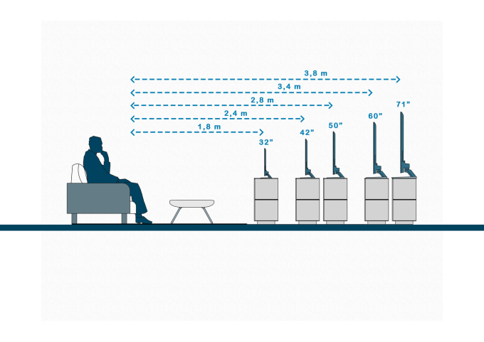 Khoảng cách lý tưởng từ sofa đến tivi phụ thuộc vào kích thước màn hình. Ảnh: Archdaily